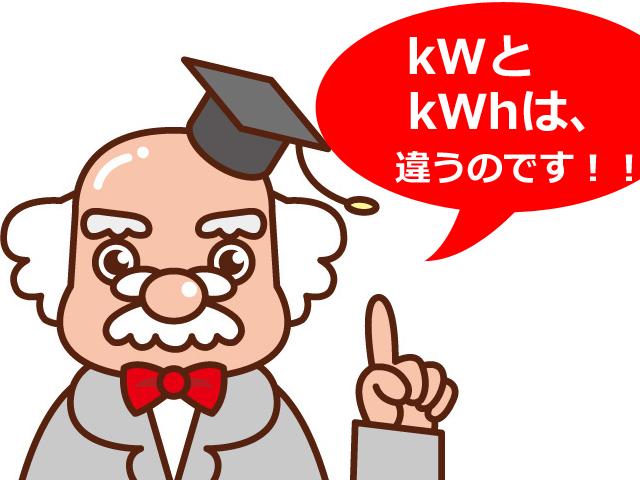 kWとkWhのちがいとは