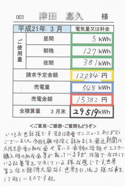 太陽光発電を導入されたお客様からのお便り2